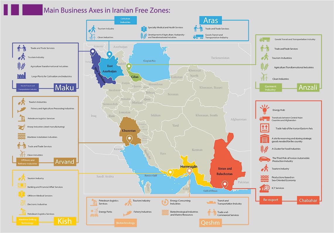 Iran free trade zones - Iran Lawyer